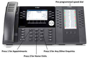 Phone Systems for Surgeries