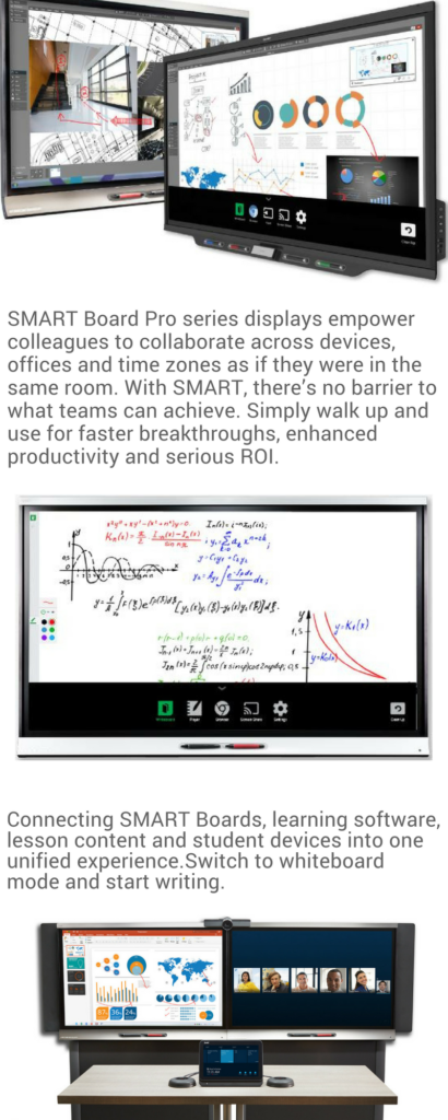 Smart Interactive Touch Panel