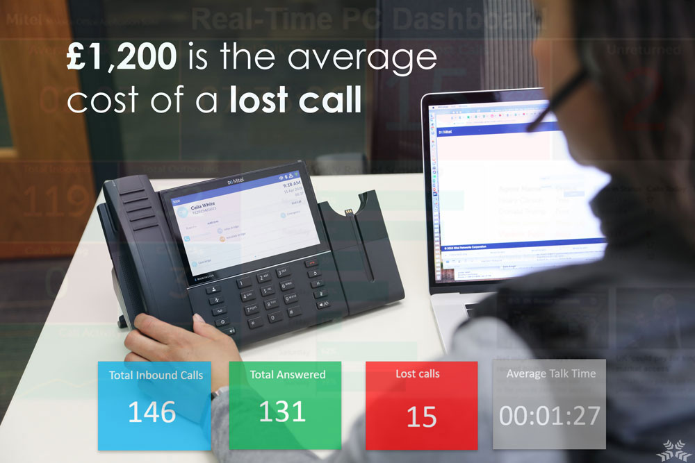 Call reporting solution